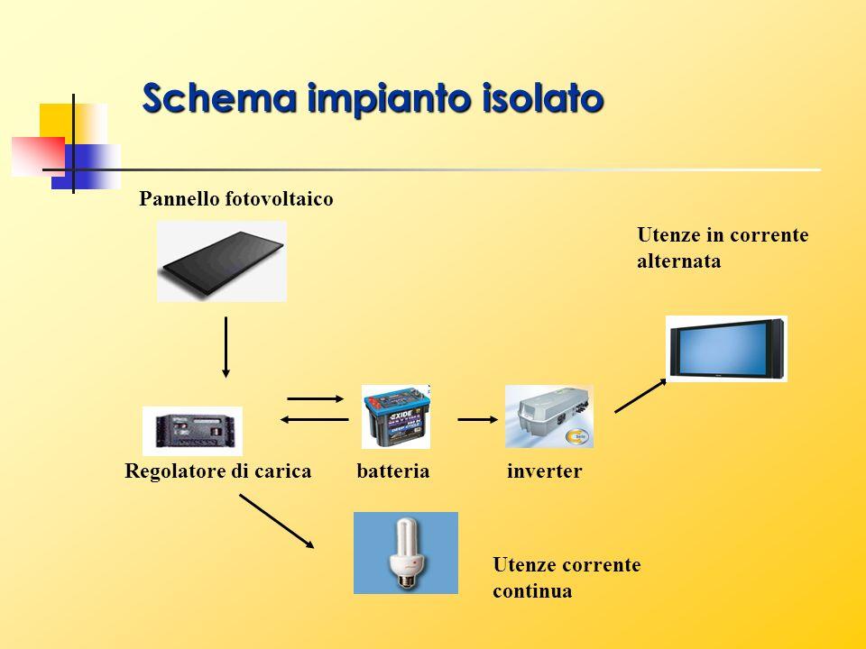 Schema Regolatore Carica Pannello Solare : La tecnica solare impianti solari fotovoltaici ppt