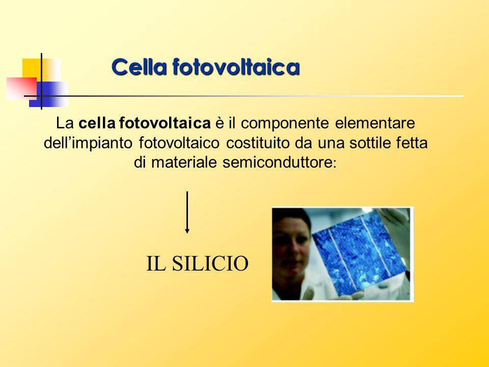Cella fotovoltaica IL SILICIO