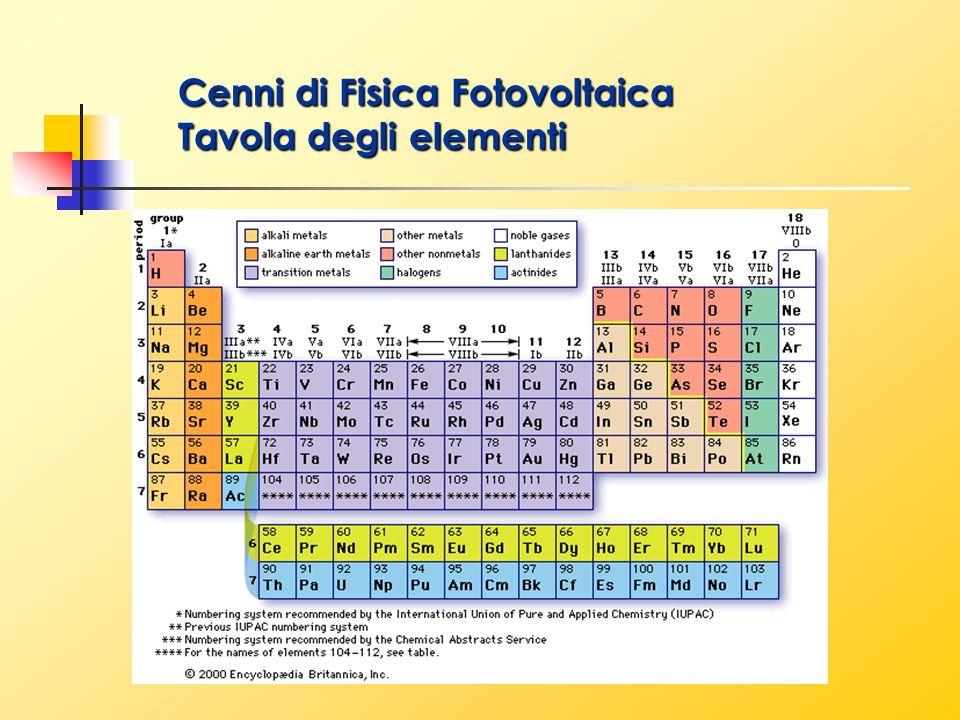Cenni di Fisica Fotovoltaica Tavola degli elementi