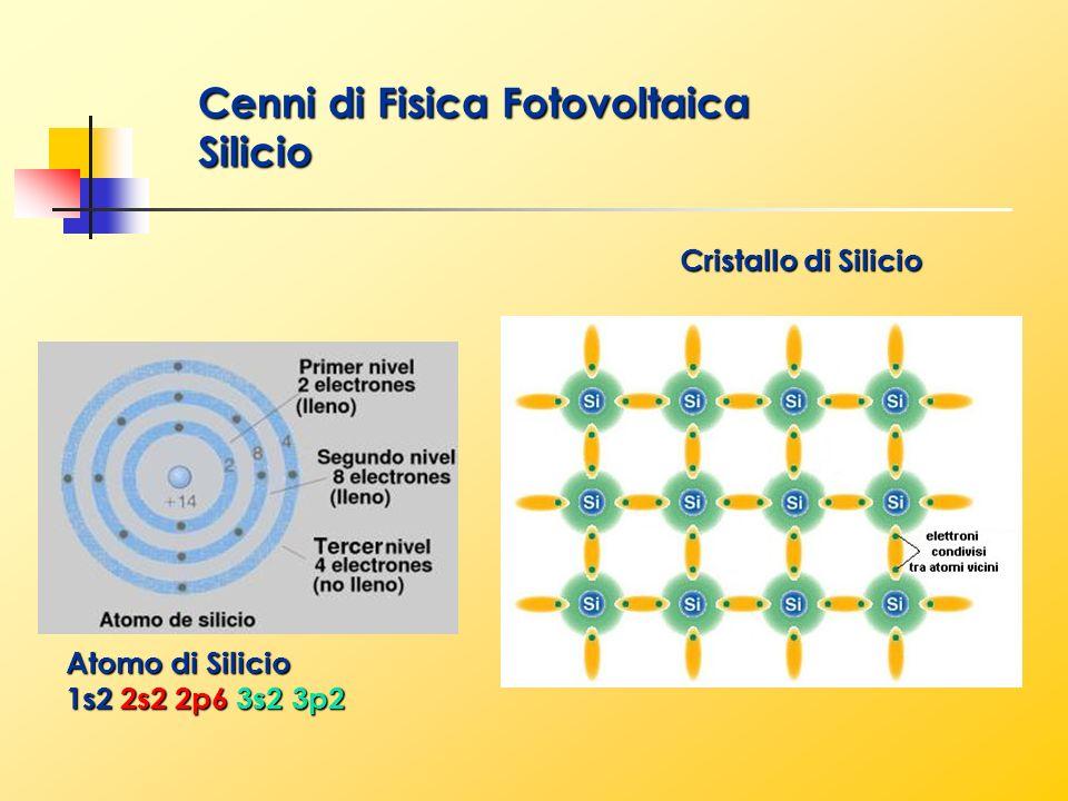 Cenni di Fisica Fotovoltaica Silicio