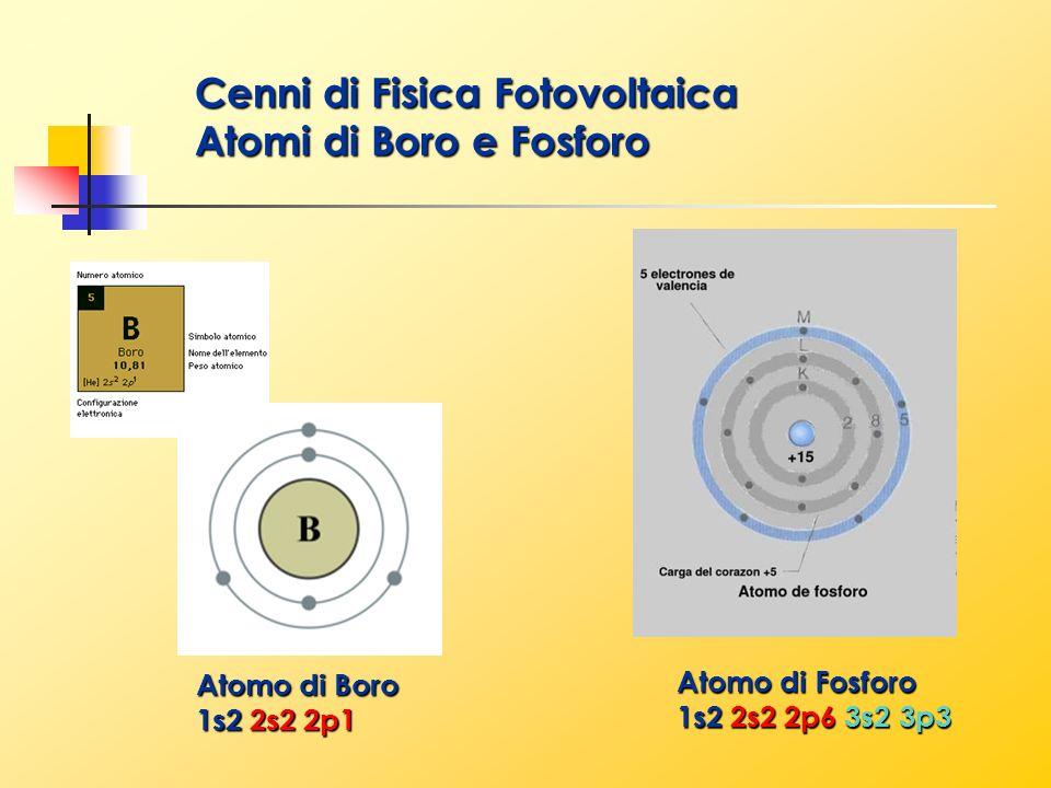 Cenni di Fisica Fotovoltaica Atomi di Boro e Fosforo