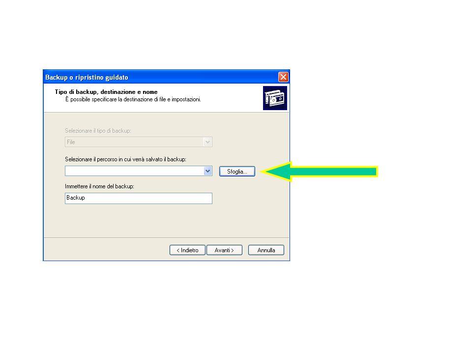 Presentazione 15 Scegliere dove memorizzare i dati di backup (per esempio in un cd-rom, piuttosto che in un floppy o pen drive…….)