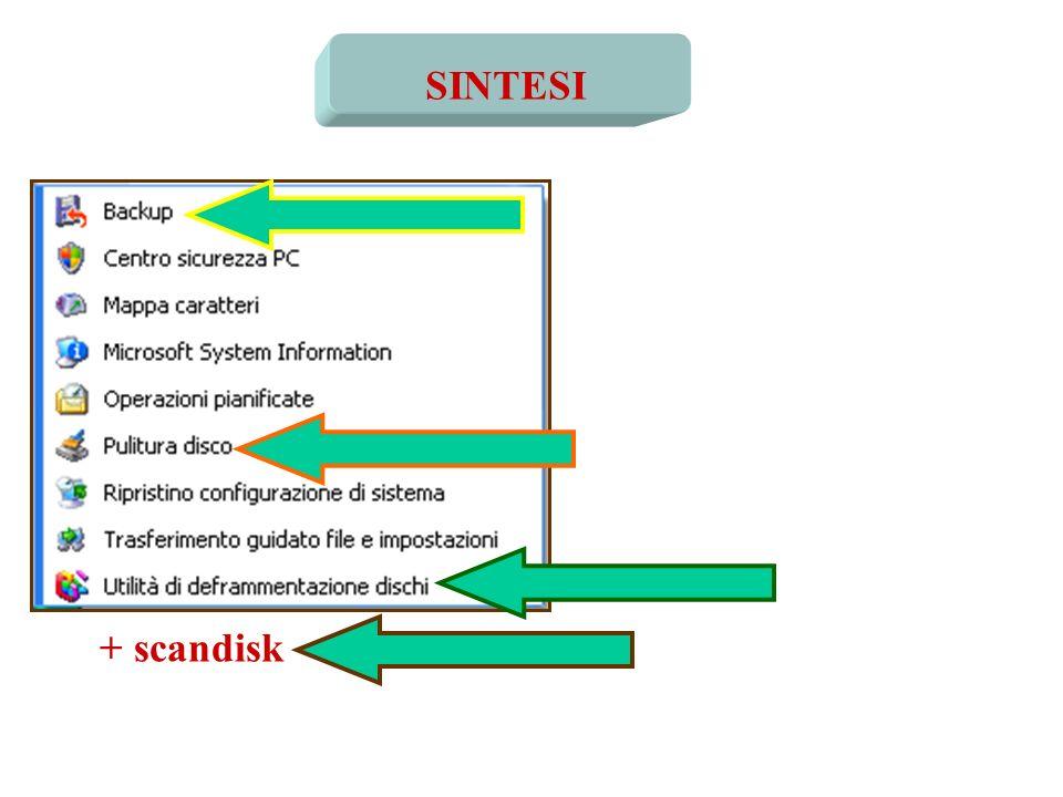 SINTESI Presentazione 34 + scandisk
