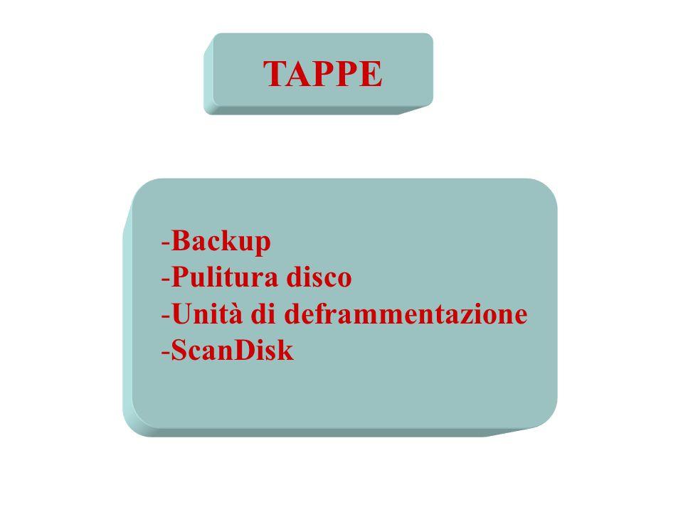 TAPPE Backup Pulitura disco Unità di deframmentazione ScanDisk
