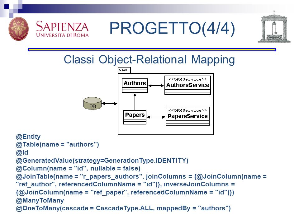 Classi Object-Relational Mapping