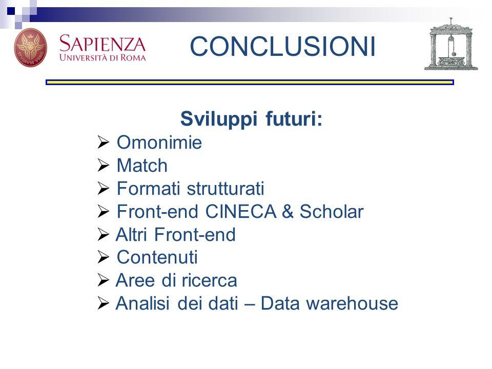 CONCLUSIONI Sviluppi futuri: Omonimie Match Formati strutturati