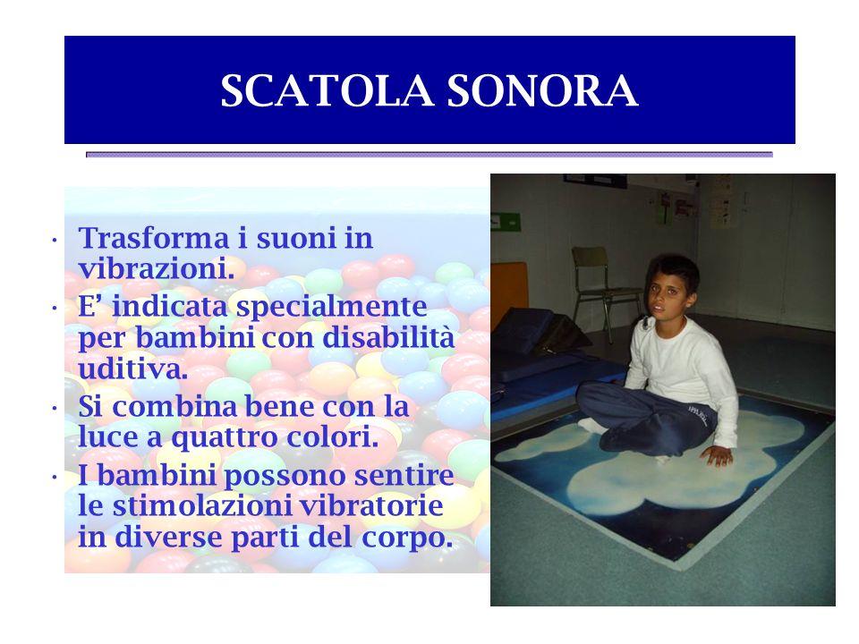 SCATOLA SONORA Trasforma i suoni in vibrazioni.