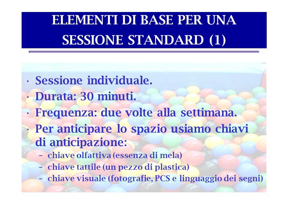 ELEMENTI DI BASE PER UNA SESSIONE STANDARD (1)
