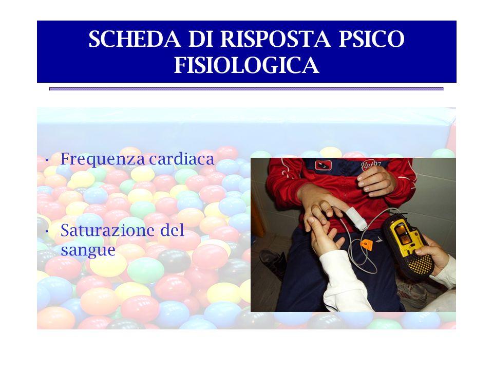 SCHEDA DI RISPOSTA PSICO FISIOLOGICA