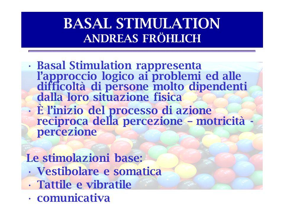 BASAL STIMULATION ANDREAS FRÖHLICH