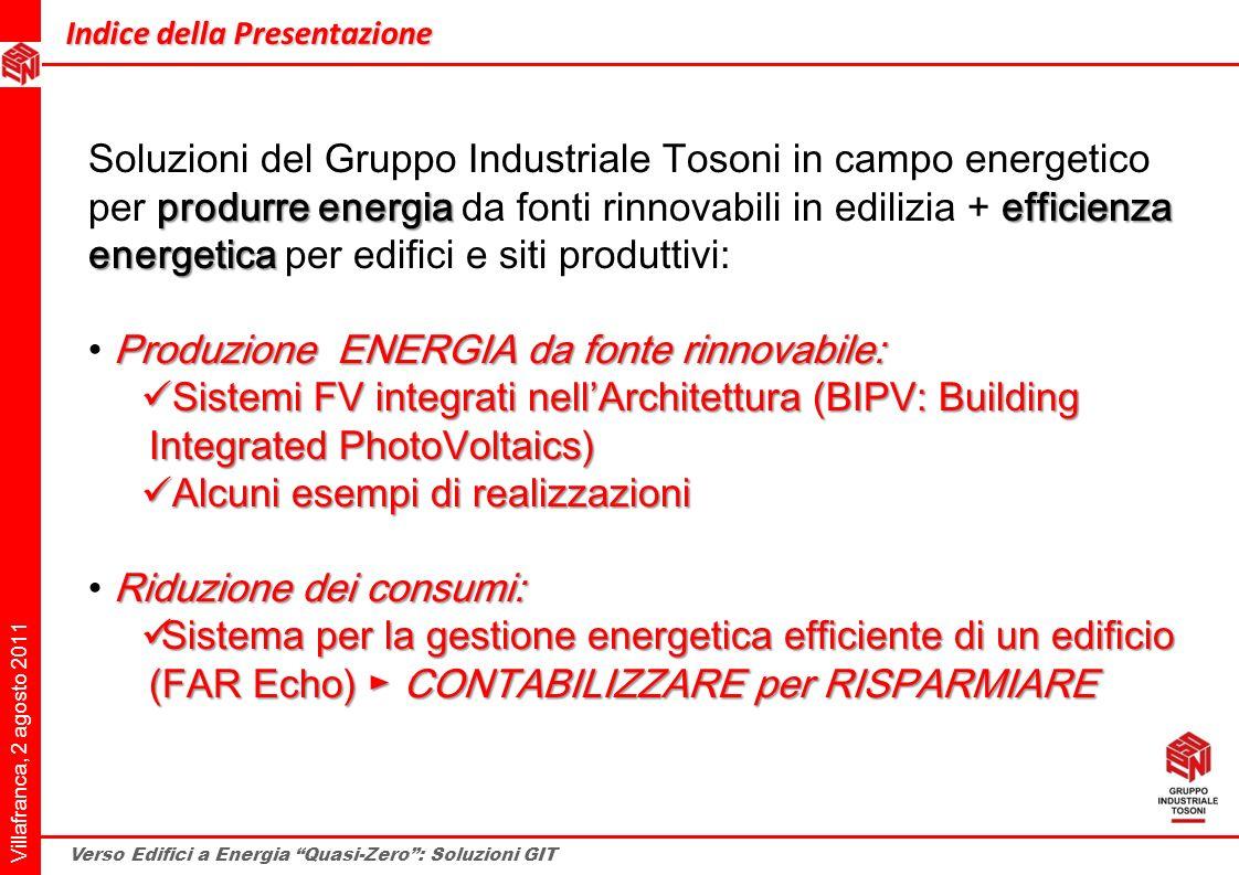 Produzione ENERGIA da fonte rinnovabile: