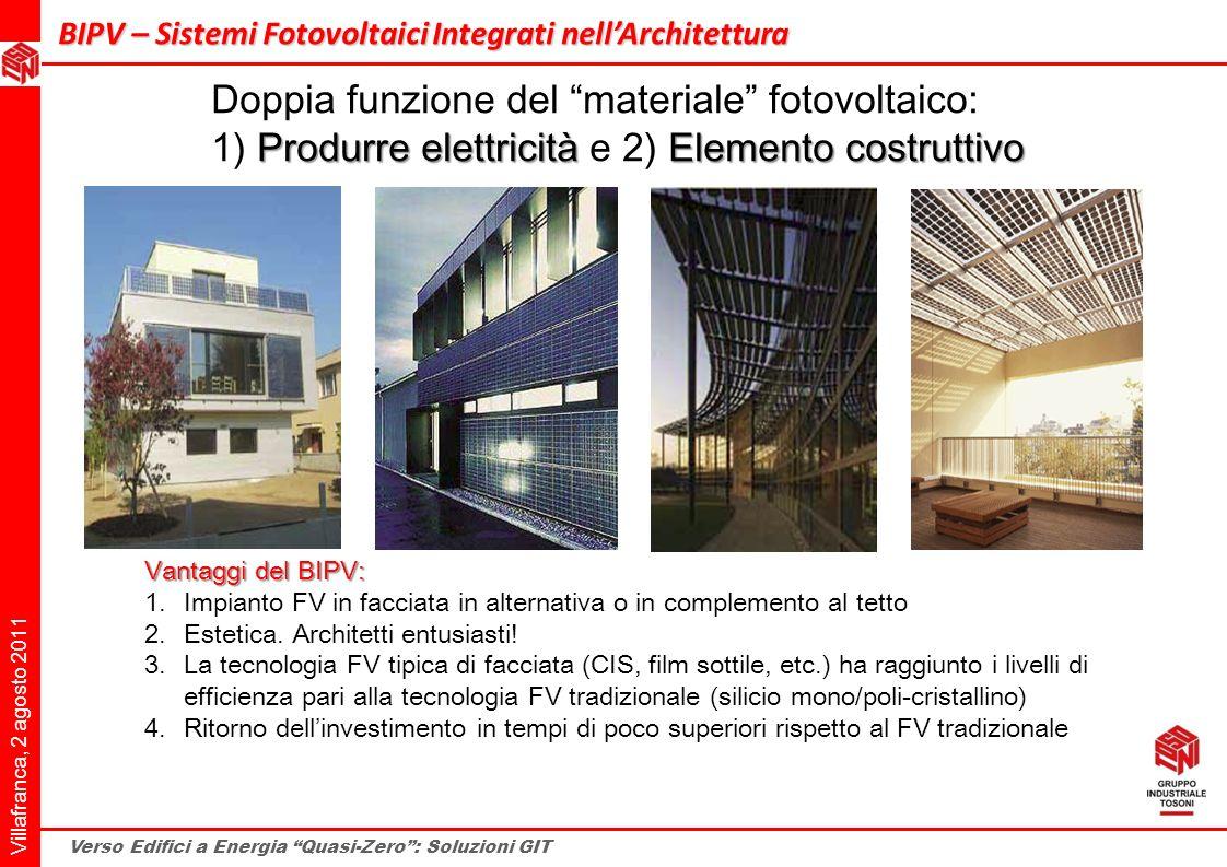 Doppia funzione del materiale fotovoltaico: