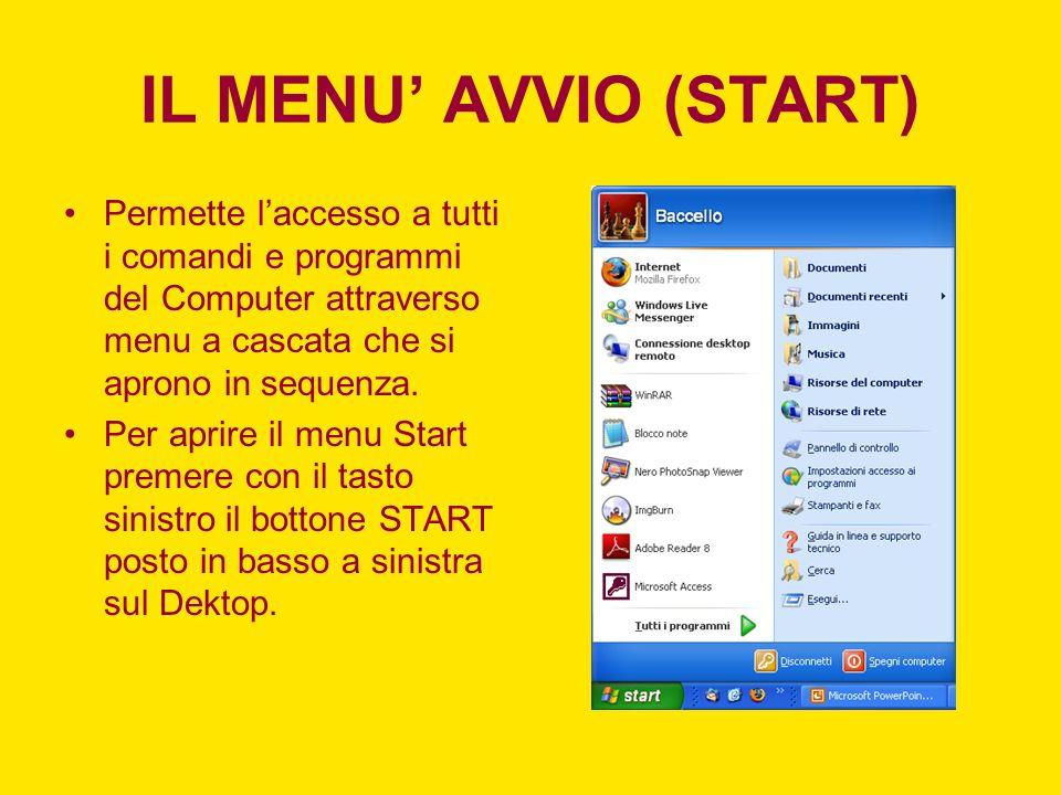 IL MENU' AVVIO (START) Permette l'accesso a tutti i comandi e programmi del Computer attraverso menu a cascata che si aprono in sequenza.