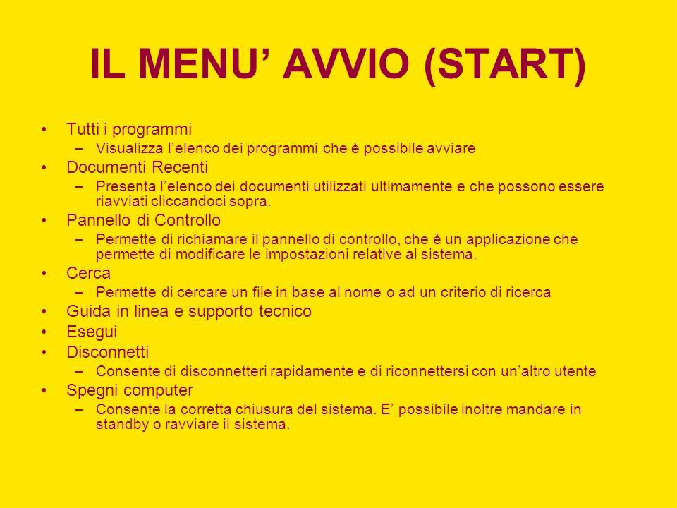 IL MENU' AVVIO (START) Tutti i programmi Documenti Recenti