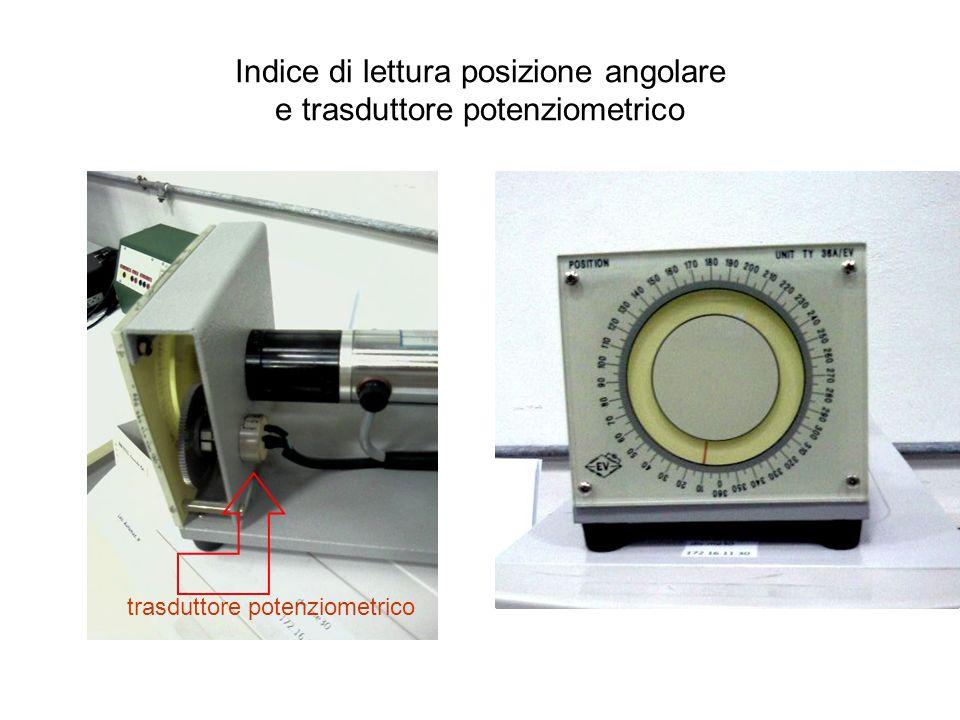 Indice di lettura posizione angolare e trasduttore potenziometrico