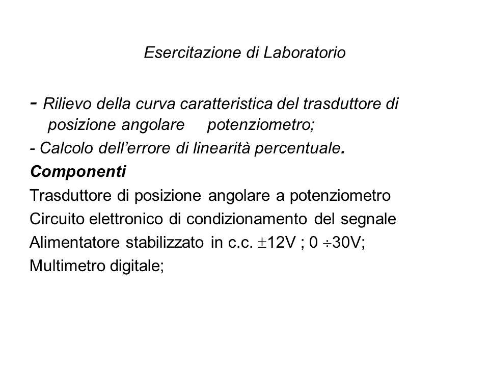 Esercitazione di Laboratorio