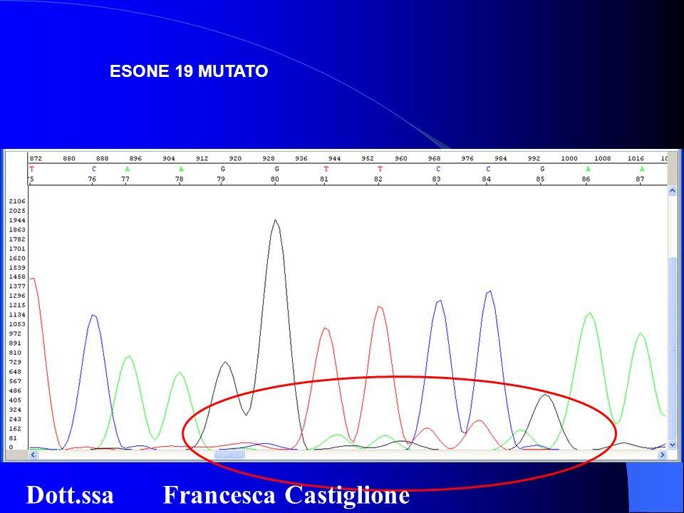 Dott.ssa Francesca Castiglione
