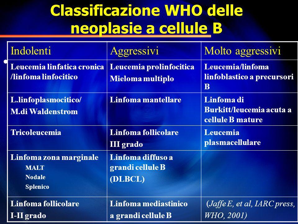 Classificazione WHO delle neoplasie a cellule B