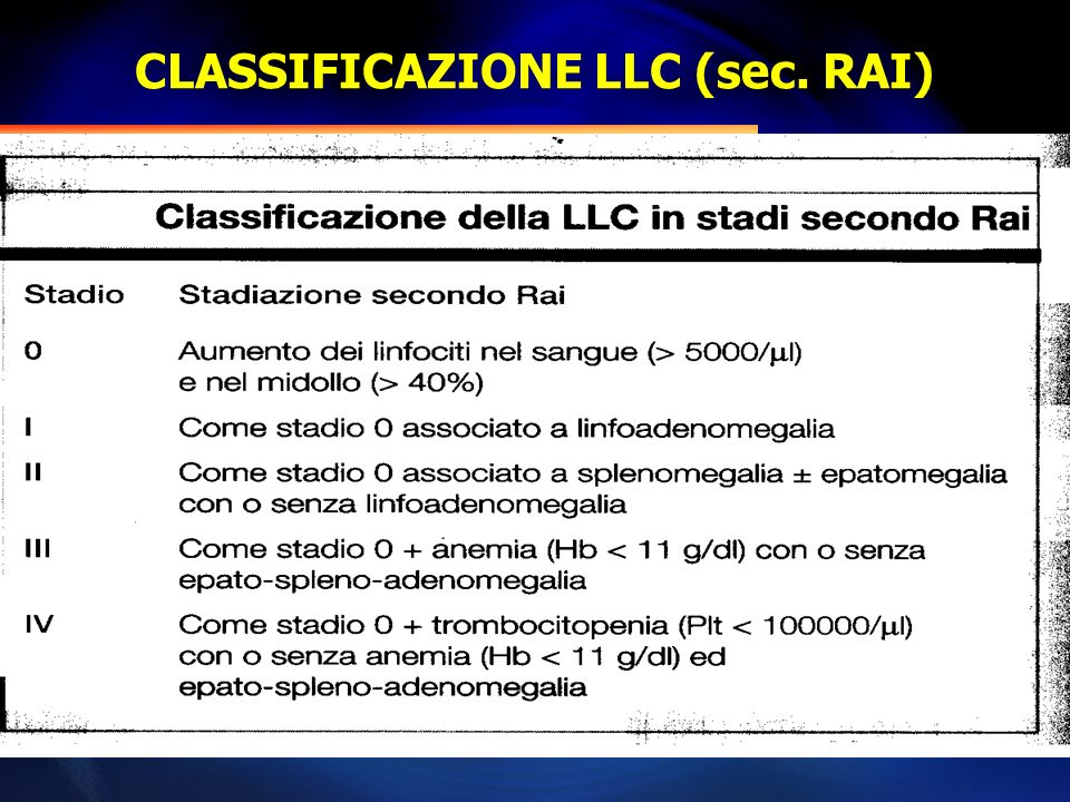 CLASSIFICAZIONE LLC (sec. RAI)