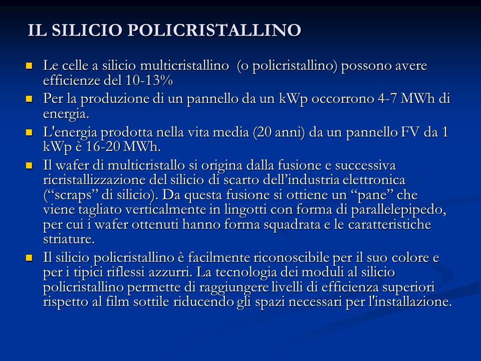IL SILICIO POLICRISTALLINO