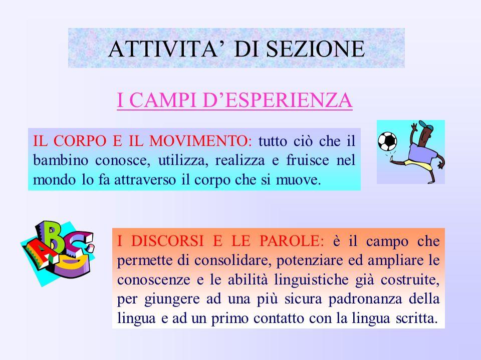 ATTIVITA' DI SEZIONE I CAMPI D'ESPERIENZA