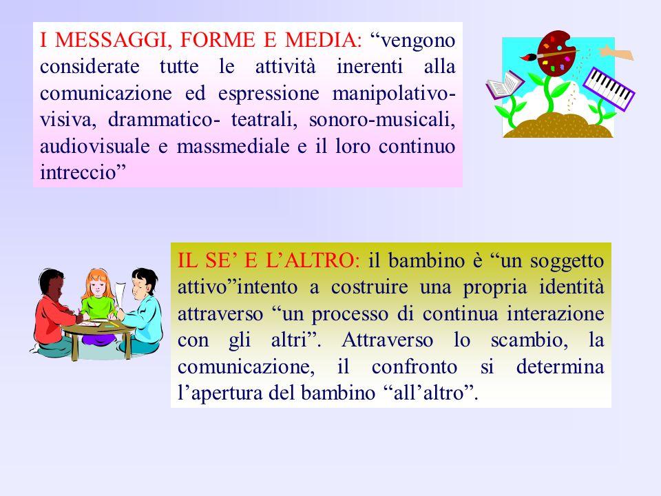 I MESSAGGI, FORME E MEDIA: vengono considerate tutte le attività inerenti alla comunicazione ed espressione manipolativo-visiva, drammatico- teatrali, sonoro-musicali, audiovisuale e massmediale e il loro continuo intreccio
