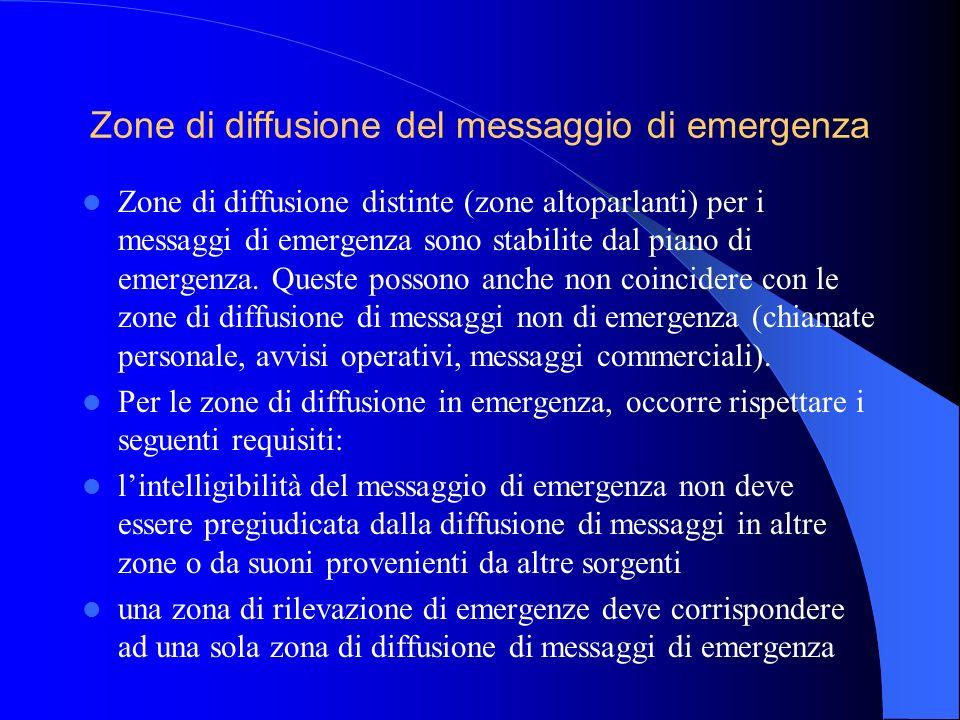 Zone di diffusione del messaggio di emergenza