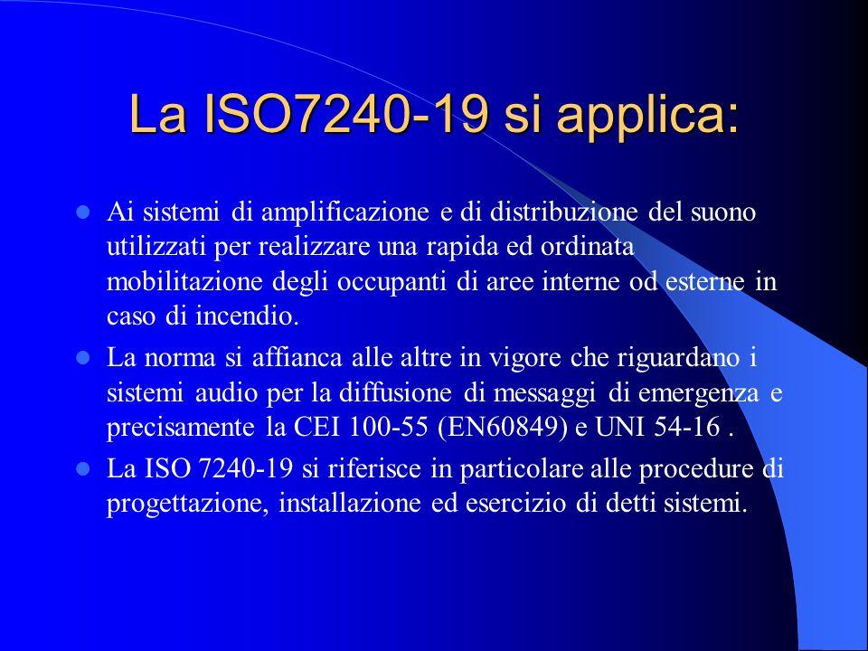 La ISO7240-19 si applica:
