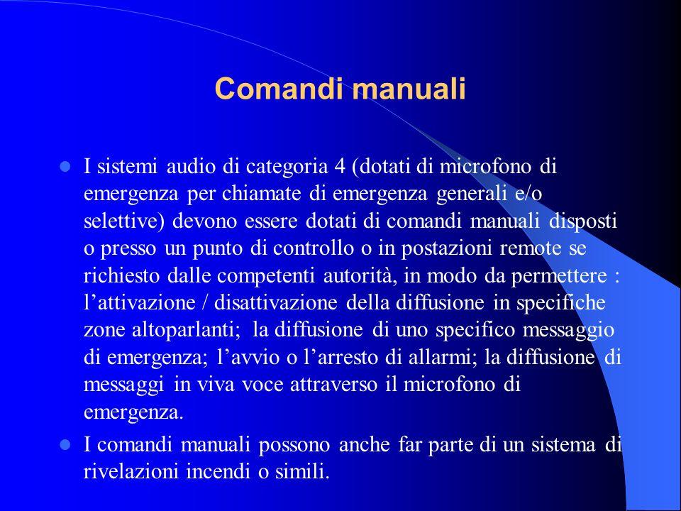 Comandi manuali