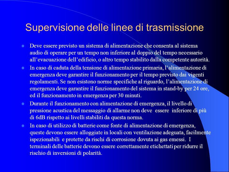 Supervisione delle linee di trasmissione