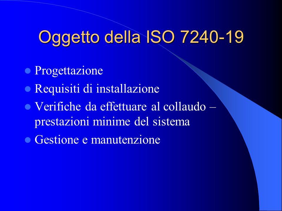 Oggetto della ISO 7240-19 Progettazione Requisiti di installazione