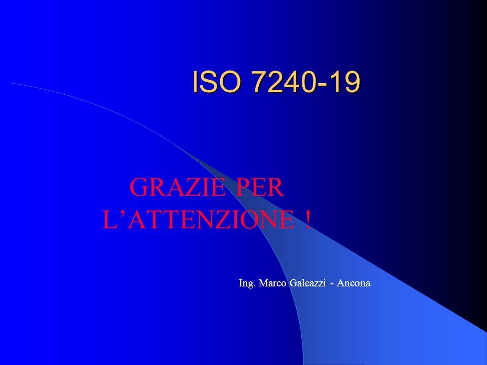 GRAZIE PER L'ATTENZIONE ! Ing. Marco Galeazzi - Ancona