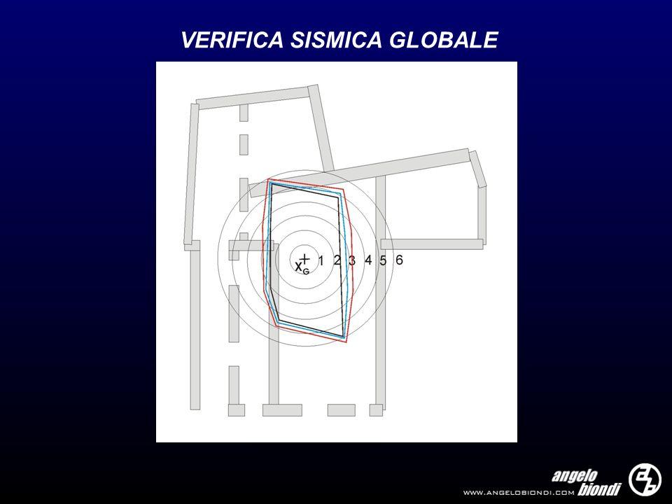VERIFICA SISMICA GLOBALE