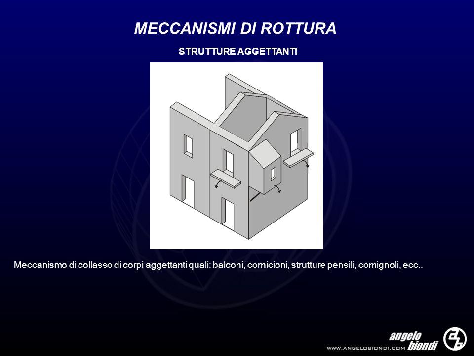 MECCANISMI DI ROTTURA STRUTTURE AGGETTANTI