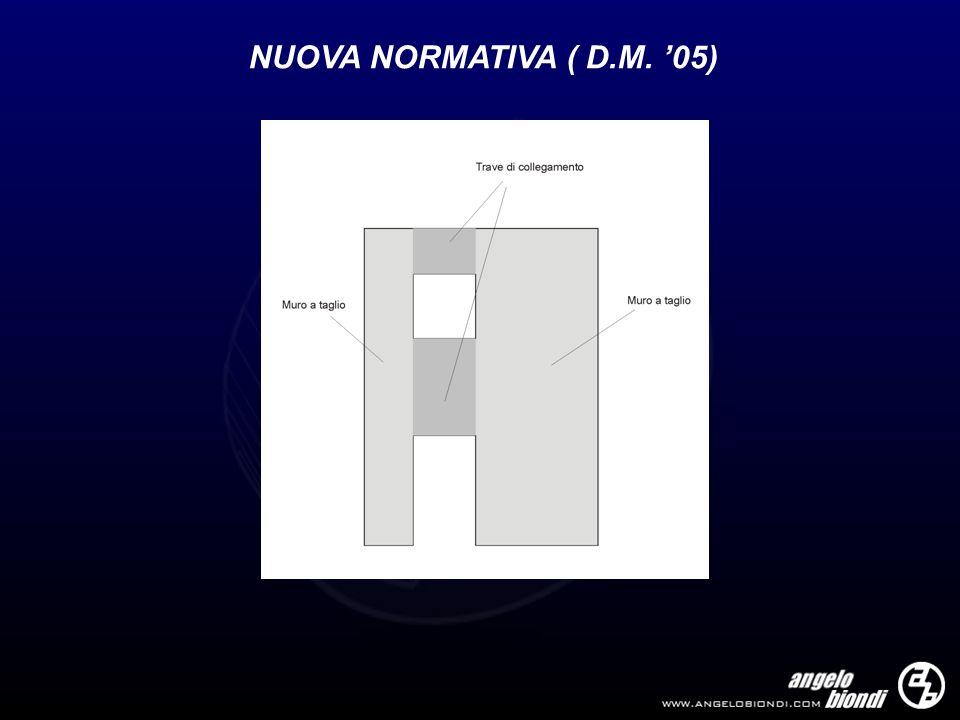 NUOVA NORMATIVA ( D.M. '05)