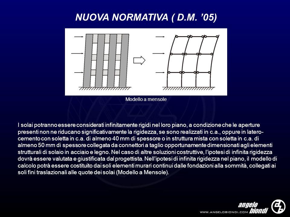 NUOVA NORMATIVA ( D.M. '05) Modello a mensole.