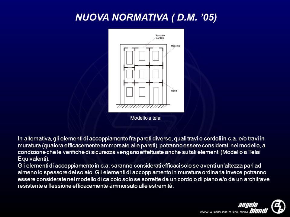 NUOVA NORMATIVA ( D.M. '05) Modello a telai.