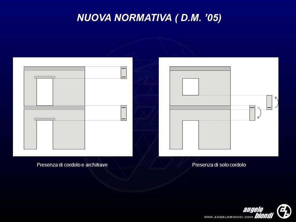 NUOVA NORMATIVA ( D.M. '05) Presenza di cordolo e architrave