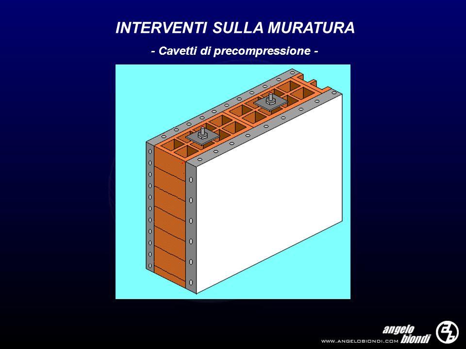 INTERVENTI SULLA MURATURA - Cavetti di precompressione -
