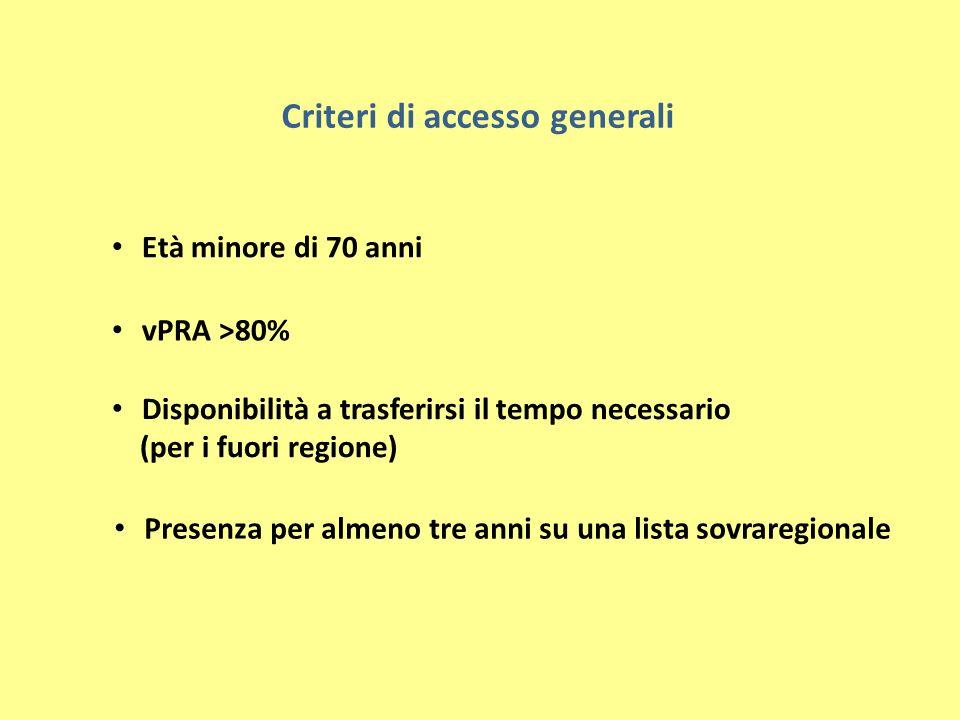 Criteri di accesso generali