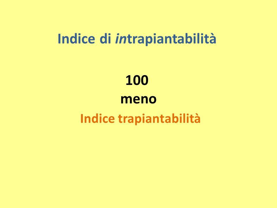 Indice di intrapiantabilità