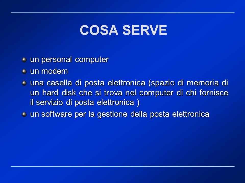 COSA SERVE un personal computer un modem