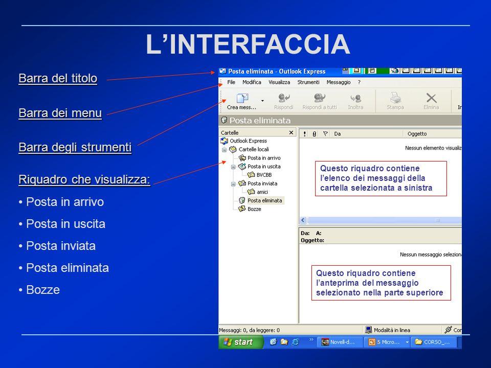 L'INTERFACCIA Barra del titolo Barra dei menu Barra degli strumenti