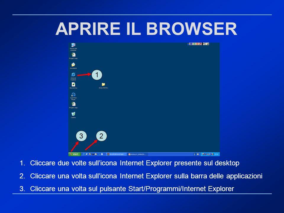 APRIRE IL BROWSER 1. 2. 3. Cliccare due volte sull'icona Internet Explorer presente sul desktop.