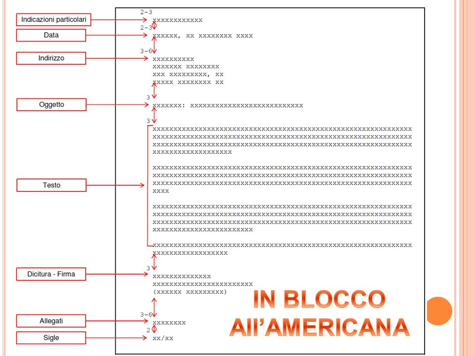 IN BLOCCO All'AMERICANA