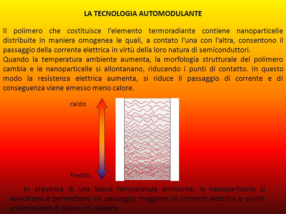 LA TECNOLOGIA AUTOMODULANTE