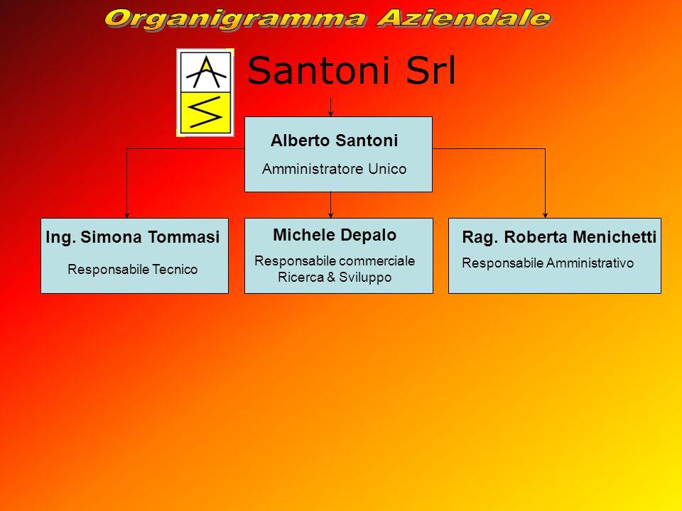 Santoni Srl Organigramma Aziendale Alberto Santoni Ing. Simona Tommasi