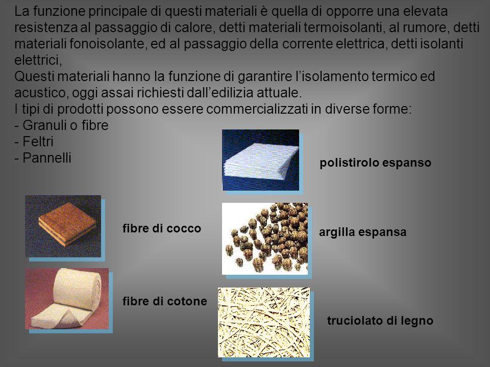 I tipi di prodotti possono essere commercializzati in diverse forme: