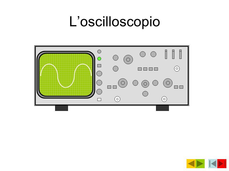 L'oscilloscopio