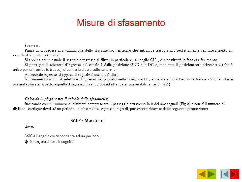 Misure di sfasamento 360° : N = φ : n φ è l angolo di fase Incognito;